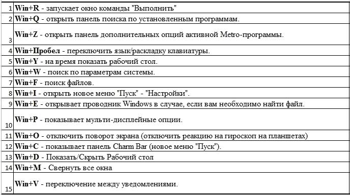 Список 1
