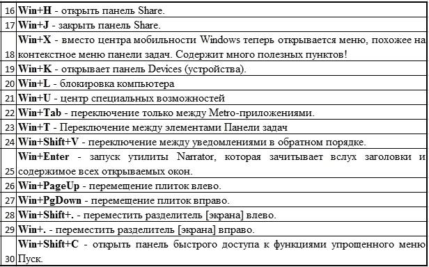 Список 2