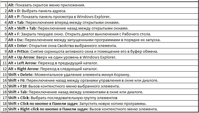 Список 5